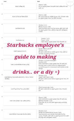 Starbucks Crafts, Starbucks Hacks, Starbucks Secret Menu Drinks, Starbucks Jobs, Starbucks Uniform, Starbucks Barista Training, Working At Starbucks, Coffee Barista, Starbucks Coffee