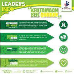 """.: Leaders Infografis :. """"Keutamaan BerQurban"""" #QurbanBertaburCinta"""