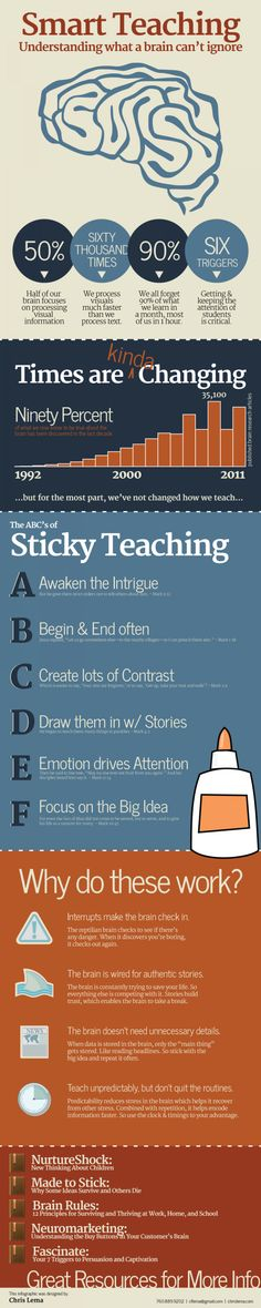 """Sticky Teaching"" - Smart Teaching, understanding what a brain can't ignore (infographic, from Chris Lema) #education"