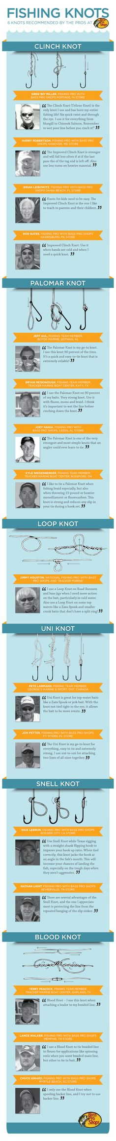 Fishing Knots The Pros Use [Infographic]