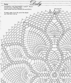 Crochet Doily Diagram, Crochet Table Runner Pattern, Crochet Mandala Pattern, Crochet Mat, Crochet Circles, Crochet Tablecloth, Crochet Round, Thread Crochet, Crochet Stitches