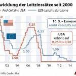 http://www.binaereoptionen.co/geldanlage-leitfaden/