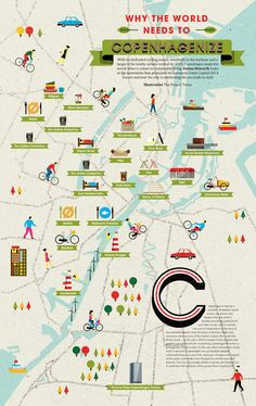 Copenhagen map for Bthere Magazine - The Project Twins