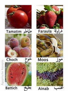 Glossar Deutsch-Arabisch   Ägyptische Rezepte