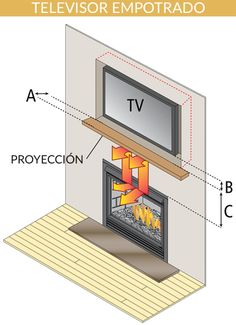Cómo instalar un televisor sobre la chimenea Tv Over Fireplace, Build A Fireplace, Home Fireplace, Modern Fireplace, Living Room With Fireplace, Fireplace Design, Home Living Room, Living Room Decor, Fireplaces
