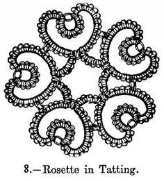 Tatting instructions, background, and helpful resources, courtesy of Vintage Crafts & More