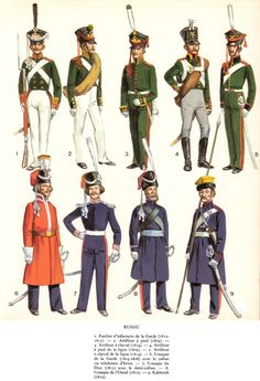 The Russian Army of 1812 was, in many respects, quite different from the one Napoleon faced in 1805 and 1807. The lessons of Austerlitz, Eylau and Friedland led the Russian government to realize th…