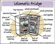 Grammar Jokes, Tastefully Offensive, Egg Cake, Bad Apple, Top Banana, Word Of The Day, Piece Of Cakes, Funny Pins, Funny Stuff