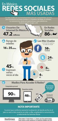 Redes sociales más usadas http://caracteres.mx/redes-sociales-mas-usadas/