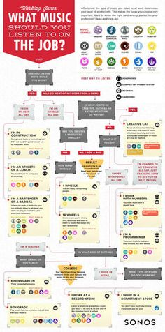 decision tree template word pictures to pin on pinterest.html