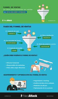 Funnel de ventas: La clave para aumentar tus ventas Social Media Marketing, Digital Marketing, Community Manager, Sales, Labor, Mamma, Dbz, Business, Success