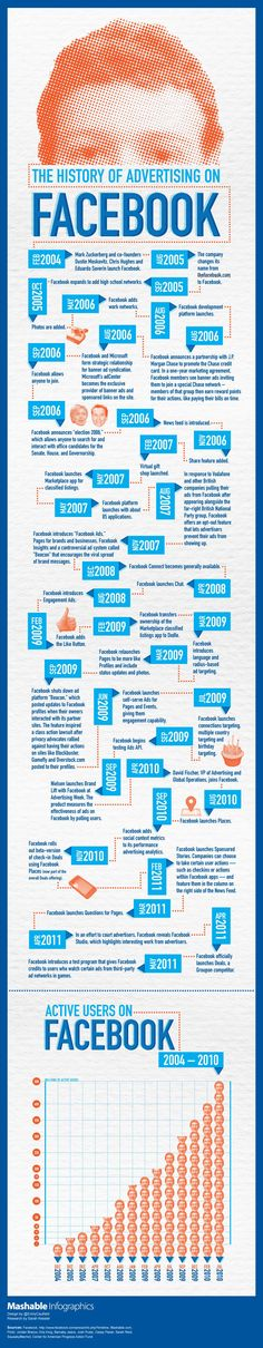 La historia de la publicidad en FaceBook #infografia #infographic #sm #marketing