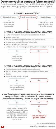 #Prefeitura de Viçosa decreta situação de emergência em saúde pública - Globo.com: Globo.com Prefeitura de Viçosa decreta situação de…