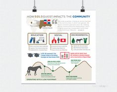 INFOGRAPHIC All Design, Catholic, Infographic, Relationship, Education, Projects, Log Projects, Roman Catholic, Infographics