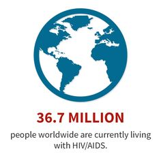 36.7 million people worldwide are currently living with HIV/AIDS