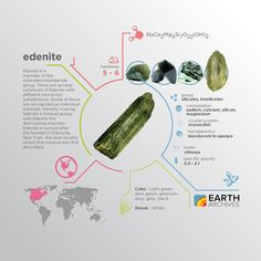 Edenite is named after Edenville New York the type locality where this mineral was first described.