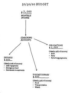 elon musk s resume created by novoresume com miscellaneous