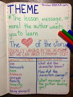 THEME anchor chart for reading comprehension. TeacherKarma.com