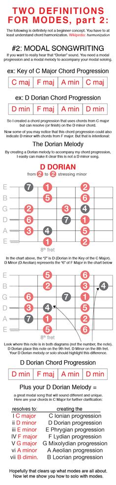 Modal Magic: Understanding & Mastering Guitar Modes for Every Level of Guitarist What Are Guitar Modes 2 Jazz Guitar, Guitar Chords, Music Guitar, Guitar Scales, Music Chords, Guitar Wall, Acoustic Guitars, Piano Music, Guitar Chord Progressions