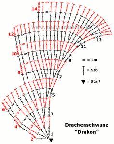 Häkelschrift Drachenschwanz                                                                                                                                                                                 Plus