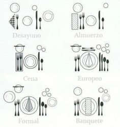 Cmo colocar los cubiertos y platos en la mesa Protocolo