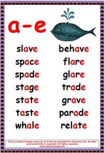 Phonics Poster: a-e Words 03