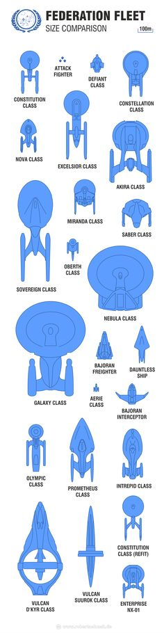 Star Trek Attack Wing Federation Fleet Comparison