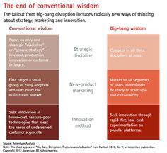 Outlook-Big-Bang-Conventional-Wisdom