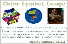 Harvard's Project Zero Visible Thinking Routine: Color Symbol Image  Can be utilized in Discover and Empathize mode.  This a great routine that students can create individually and share.  This particular poster is made with a personal intention.  Feel free to interpret as you may…    This work is licensed under a Creative Commons Attribution-NonCommercial-ShareAlike 4.0 …