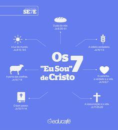 Ele é o verbo vivo. Saiba mais em http://educafe.com.br/o-poder-dos-numeros-na-biblia/