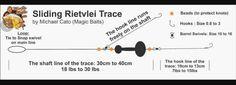 Sliding Rietvlei Trace Carp Fishing Tips, Fly Fishing, Bait, Runes, Fly Tying, Camping Tips