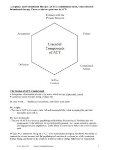 Acceptance and Commitment Therapy (ACT) Introductory Workshop Handout…