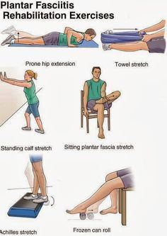 foot stretchers for planters fasciitis | Stretching Exercises For Plantar Fasciitis photos, videos, news