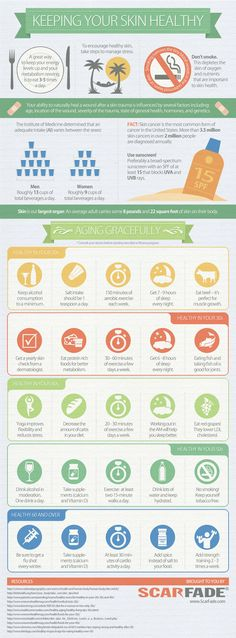 Keeping Your Skin Healthy #Infographic #Health #SkinCare
