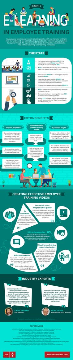 Using eLearning in Employee Training Infographic - https://elearninginfographics.com/using-elearning-employee-training-infographic/