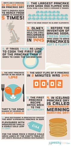 #PancakeDay Did you know.  The largest pancake ever made and flipped was 15.01m wide, 2.5cm thick and weighed 3 tonnes! That's the same weight as 26 baby elephants!  Find out more weird and wonderful pancake facts on our snazzy infographic.