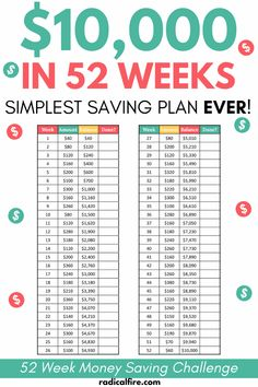 52 Week Money Challenge, Ways To Save Money, Money Tips, Make Easy Money, Budgeting Money, Planer, How To Plan, Saving Money Plan, 52 Week Saving Plan