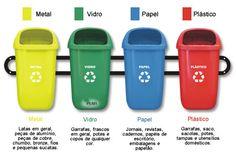 Cores da Reciclagem imagem Cores da Reciclagem do Lixo no Brasil