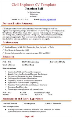 Civil Engineer Cv Site Enginee 55 Yrs Exp | Places to Visit | Pinterest