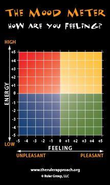 mood-meter-magnet-ruler.jpg Love this! #teachwithcompassion #arlenegorisperez