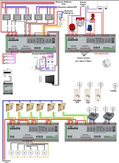 Knx Home Automation, Home Electrical Wiring, Arduino Programming, Love You Gif, Robot Kits, Technology World, Electronic Engineering, Smart Home, Floor Plans