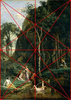 geometry in pictorial composition - Google Search