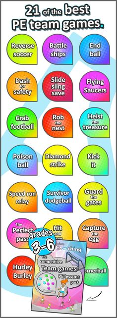 21 of the best PE team games for your sport lessons - great for soccer, american football, baseball, hockey skills and more! Check the most now, perfect fro grades 3-6
