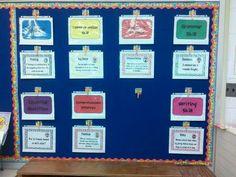 2nd grade McGraw-Hill Wonders Unit 1 Bulletin Board set by Teacher in High Heels on Teacherspayteachers.com