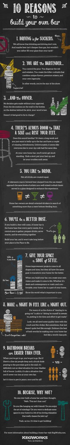 10 Reasons To Build Your Own Bar
