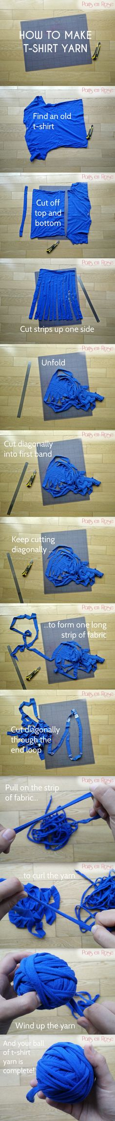 How to make t-shirt yarn : rec | <br/>    Fabric