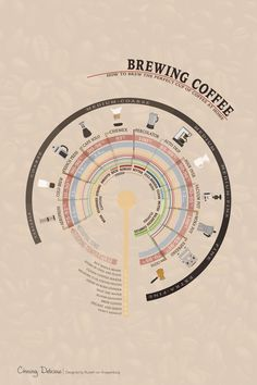 Brewing-Coffee.jpg (1240×1860)