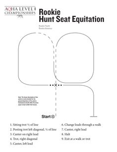 Rookie Hunt Seat Equitation Show Pattern. Checkout the Level 1 Championship Show Patterns now available online!
