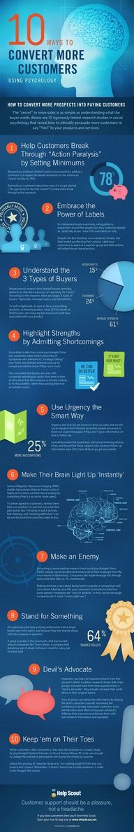 10 Ways to Convert More Customers using Psychology [Infographic]