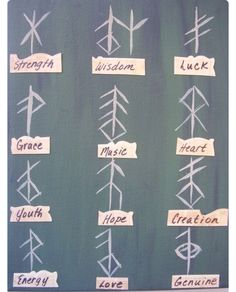 viking rune for love.